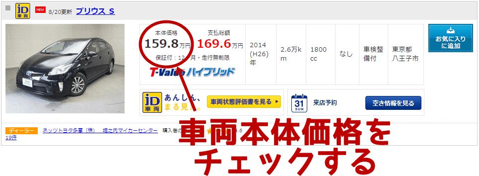 2014年中古プリウスの実販売価格の写真