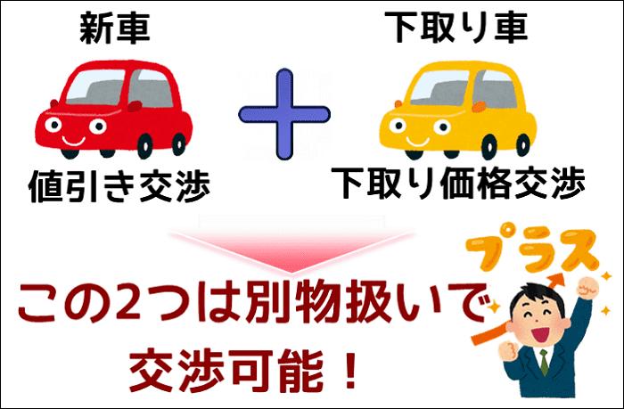 新車の値引きと下取り車はそれぞれ独立して交渉できる!