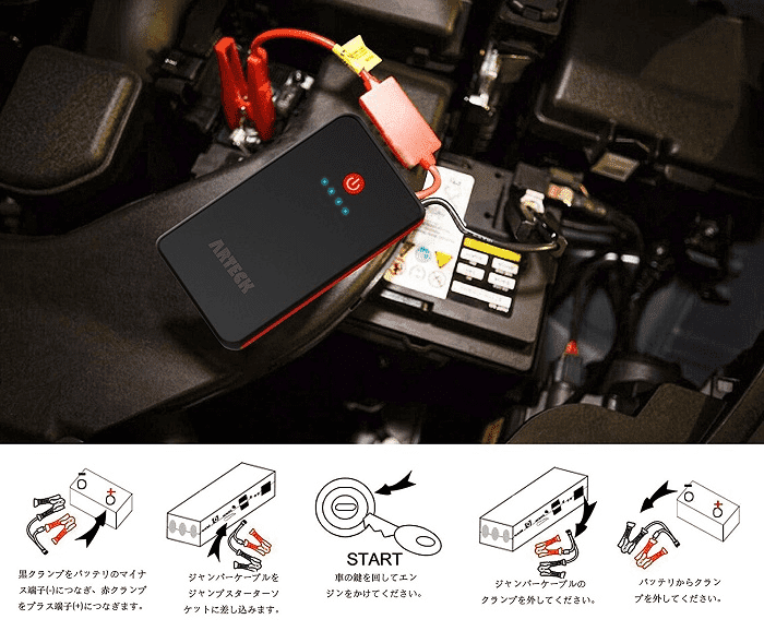 車とジャンプスターターを繋ぐ手順の図解