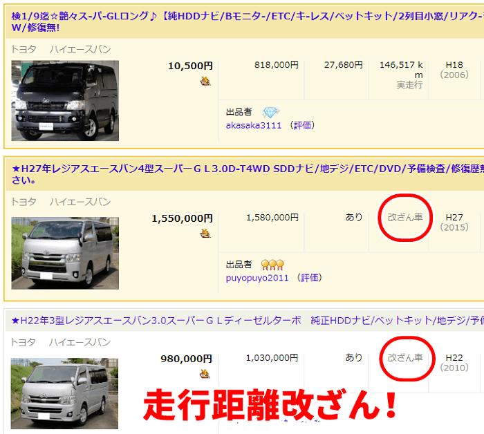 走行距離が改ざんされた車の一覧