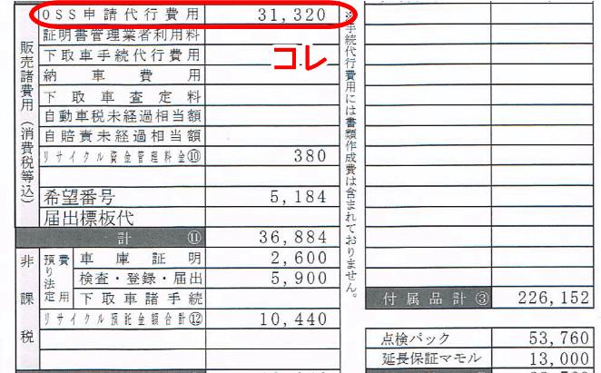 OSS申請代行費用の明細書