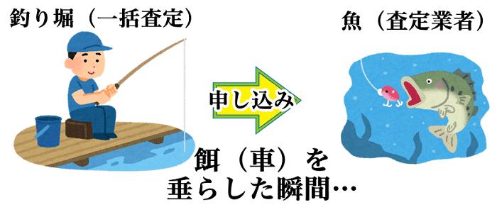 釣り堀で釣りをする人