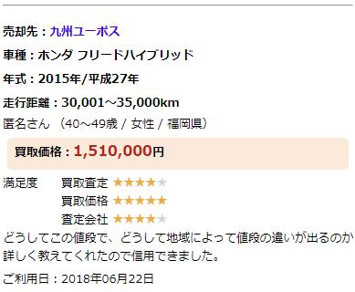 8年落ち14万キロのスズキエブリィを売却した人の口コミ